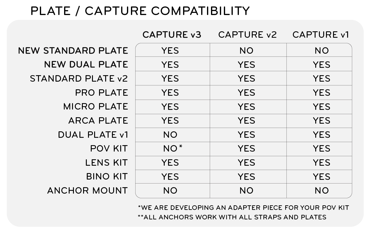 plate_compatibility_chart-01.jpg