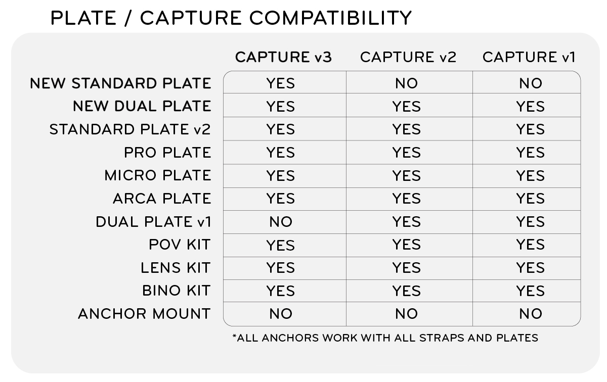 Capture-Plate-Compatibility-2021-1.jpg
